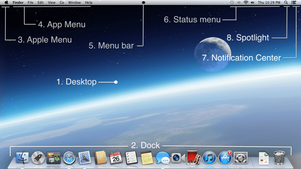 The desktop on your Mac